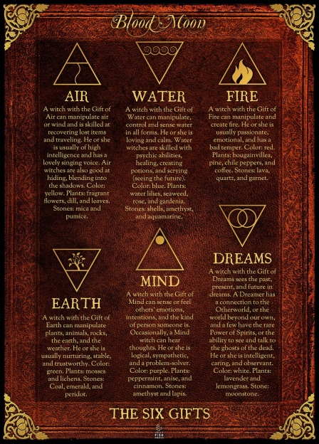 6 Gifts poster small